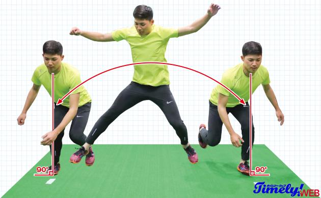 【特集】「トルク型」下半身強化|スケーティングジャンプでタメを蓄えろ!